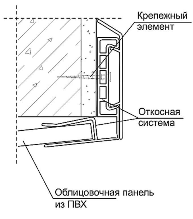 Наличник оконный под сендвич панель 10мм (корпус) bf 10х60х5.