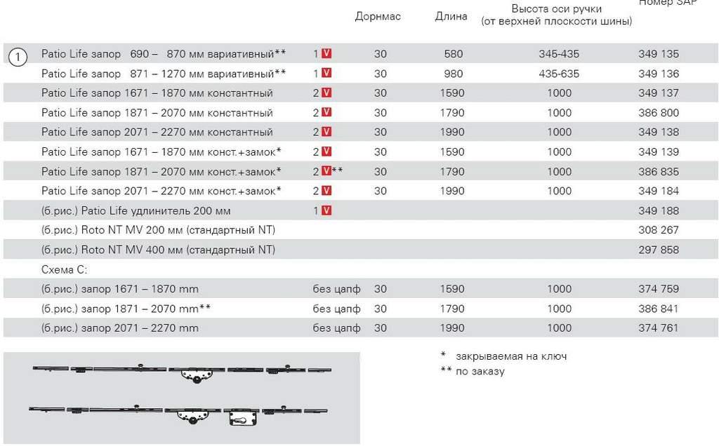Гроприносин инструкция по применению цена отзывы и аналоги